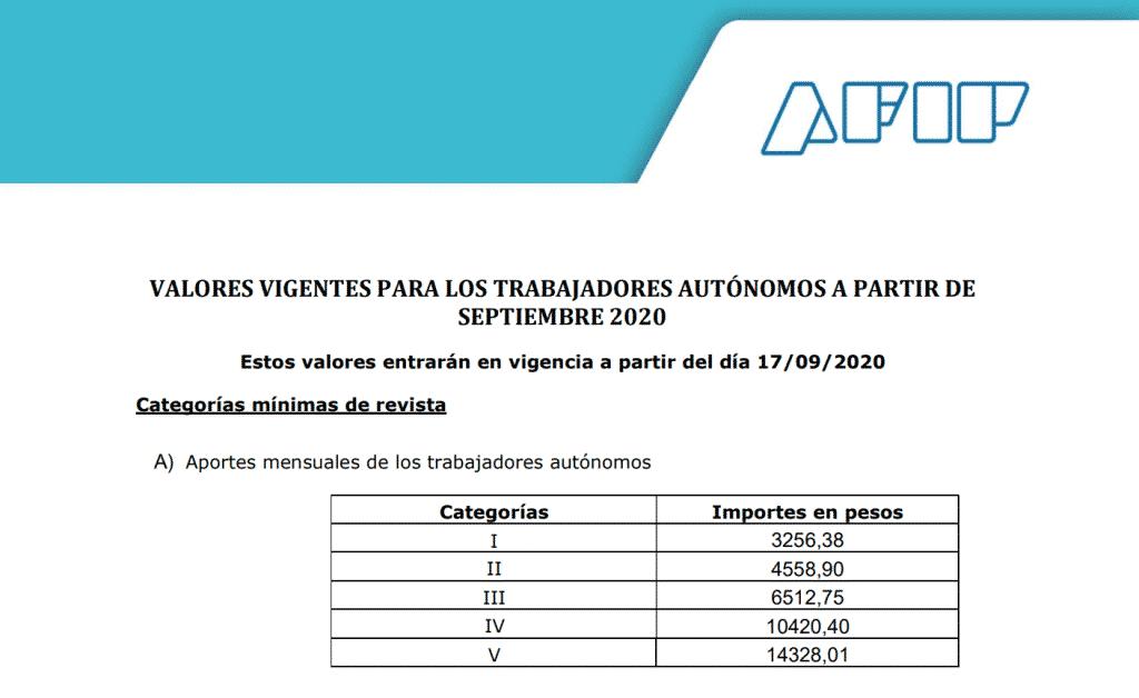 autonomos-afip-septiembre-2020